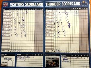 Game 1 Scorecard